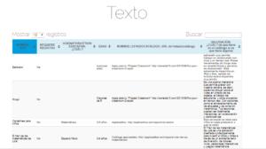 Más información sobre EduMospitalarios — Catálogo de Apps