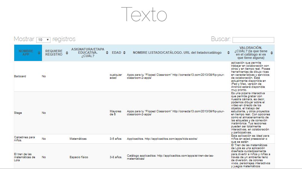 Imagen para el artefacto digital EduMospitalarios — Catálogo de Apps