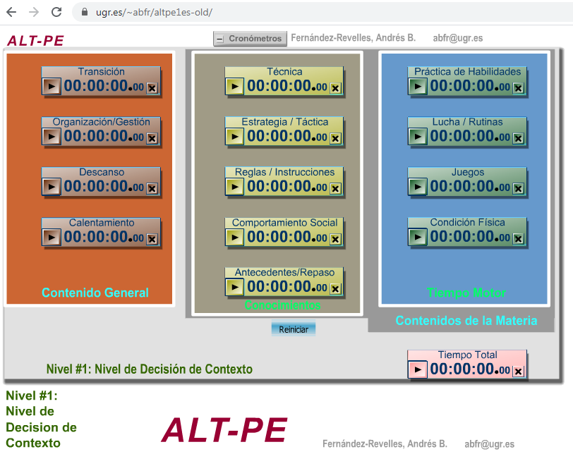 Imagen para el artefacto digital Alt-pe Academic Learing Time in Physical Education - Nivel 1 Contexto