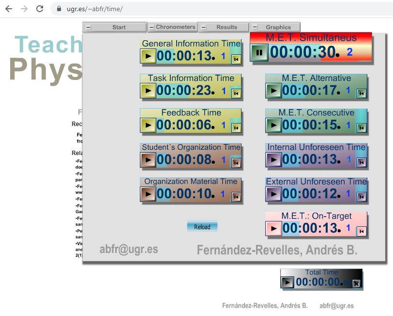 Imagen para el artefacto digital Time