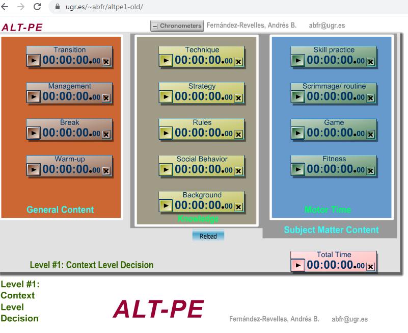Imagen para el artefacto digital Alt-pe Academic Learing Time in Physical Education - Level 1 Context
