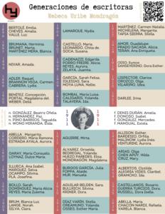 Más información sobre Generaciones de escritoras: Rebeca Uribe
