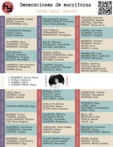 Más información sobre Generaciones de escritoras: Luisa Luisi