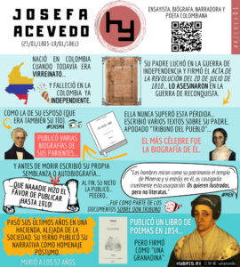 Más información sobre Infografía de Josefa Acevedo