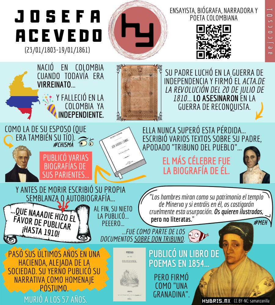 Imagen para el artefacto digital Infografía de Josefa Acevedo