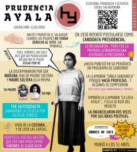 Más información sobre Infografía de Prudencia Ayala.