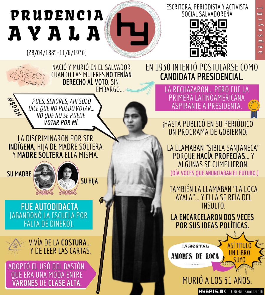 Imagen para el artefacto digital Infografía de Prudencia Ayala.
