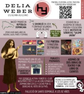 Más información sobre Infografía de Delia Weber