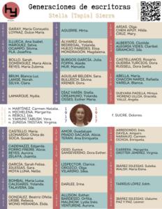 Más información sobre Generaciones de escritoras: Stella [Tapia] Sierra