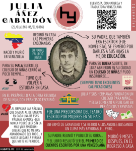 Más información sobre Infografía de Julia Áñez