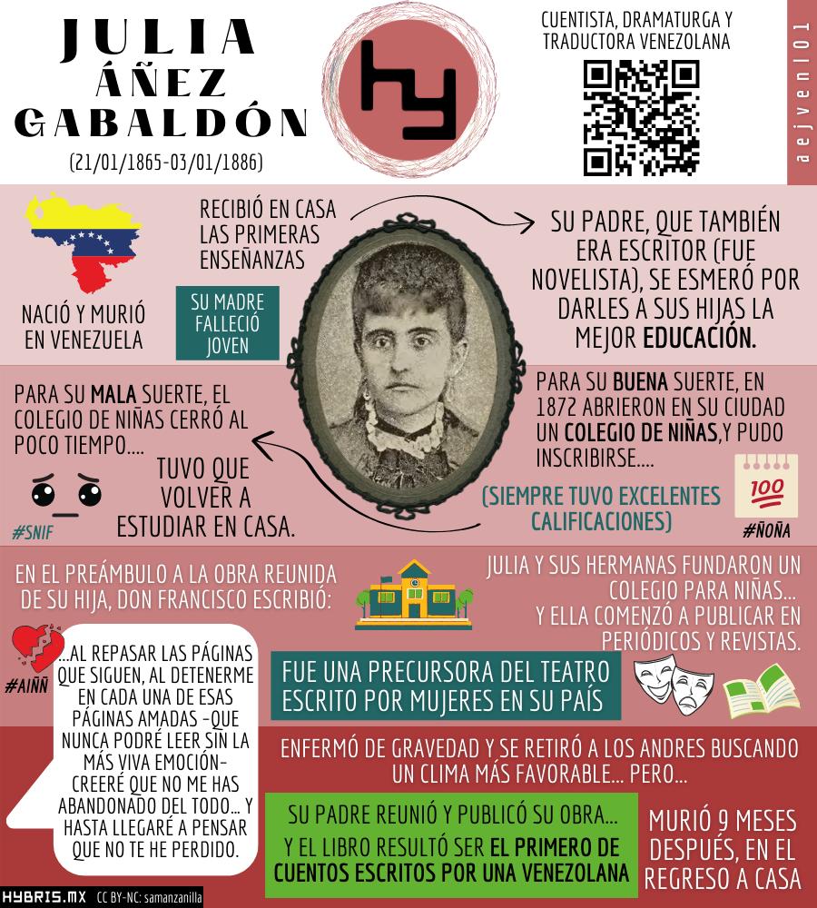 Imagen para el artefacto digital Infografía de Julia Áñez