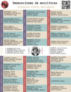 Más información sobre Generaciones de escritoras: Alfonsina Storni