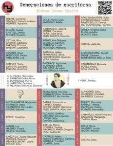 Más información sobre Generaciones de escritoras: Xenes Nieves